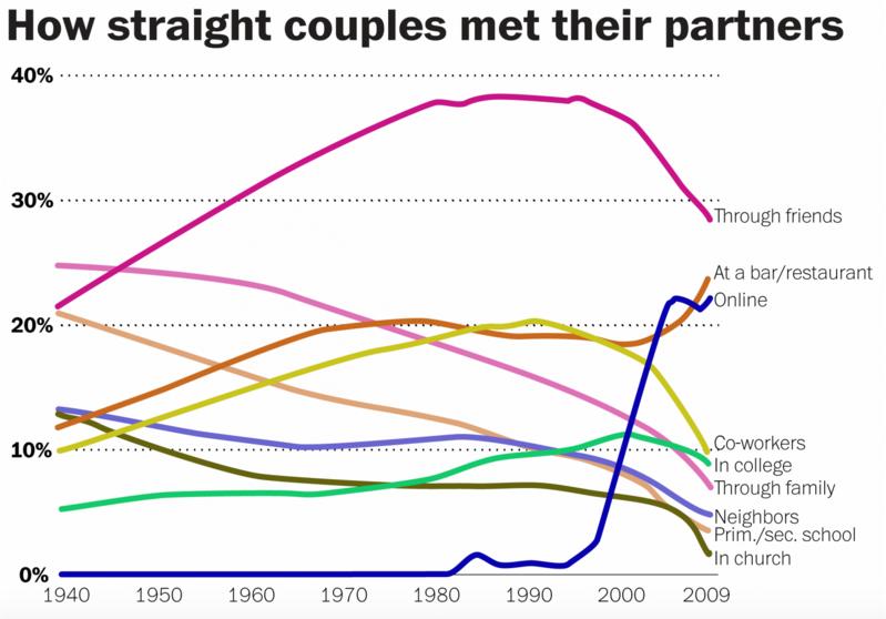 Millionaire Dating Comparison  Top Millionaire Dating