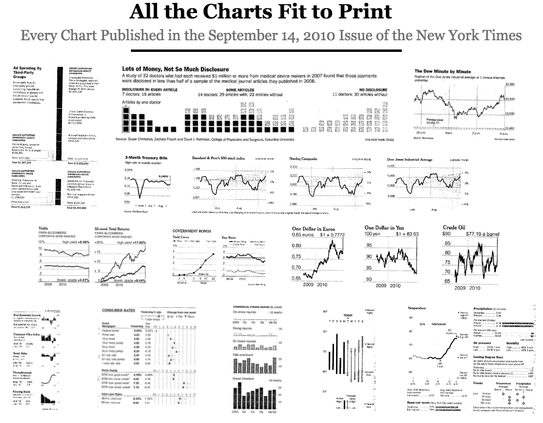When did charts become popular the september 14 2010 edition of the new york times had 26 different charts seven of which were outside the business section the following image shows nvjuhfo Gallery