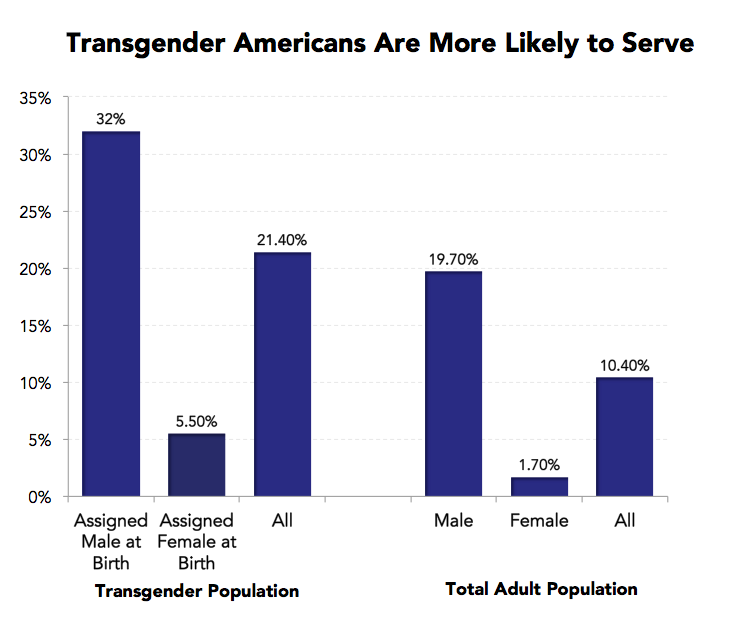 What pronoun do you use for transgender-4275