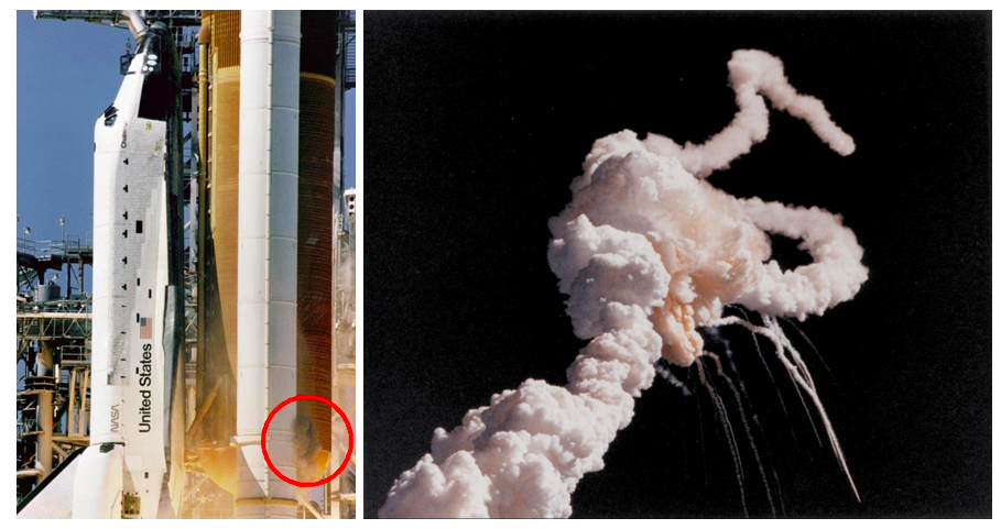 space shuttle challenger root cause - photo #32