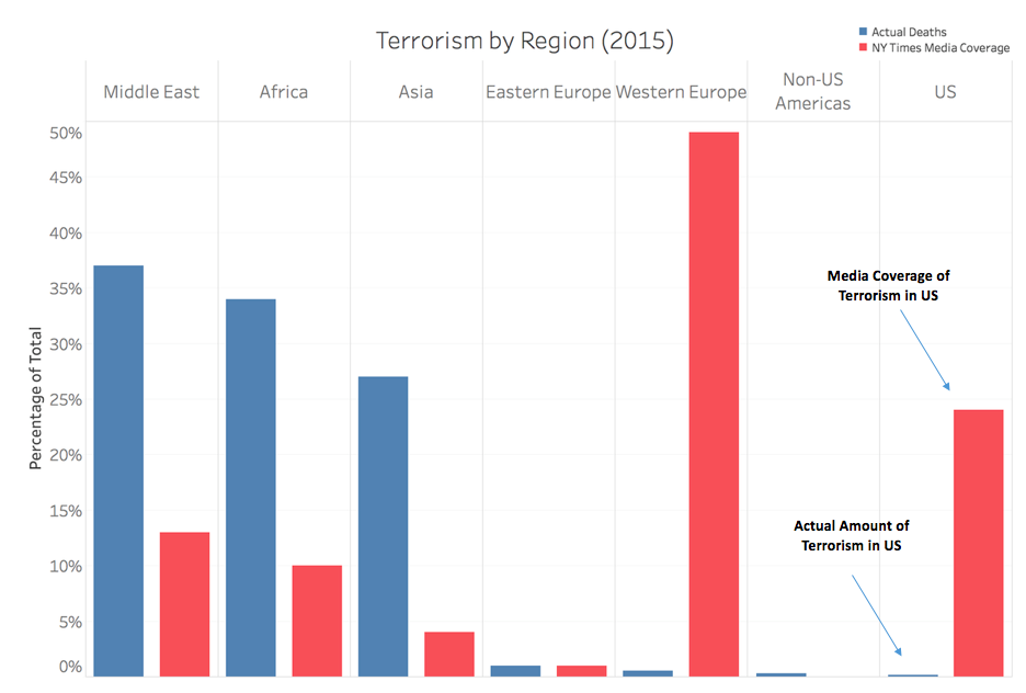 National Consortium For The Study Of Terrorism And Responses To Terrorism Start 2016 Global Terrorism Database Data File