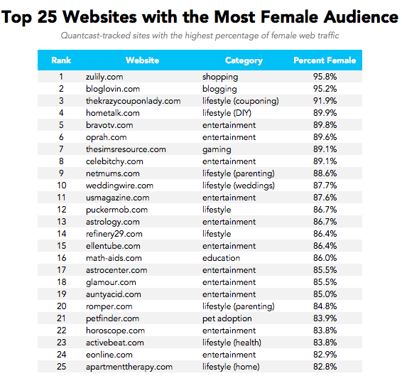 Most popular erotic web sites
