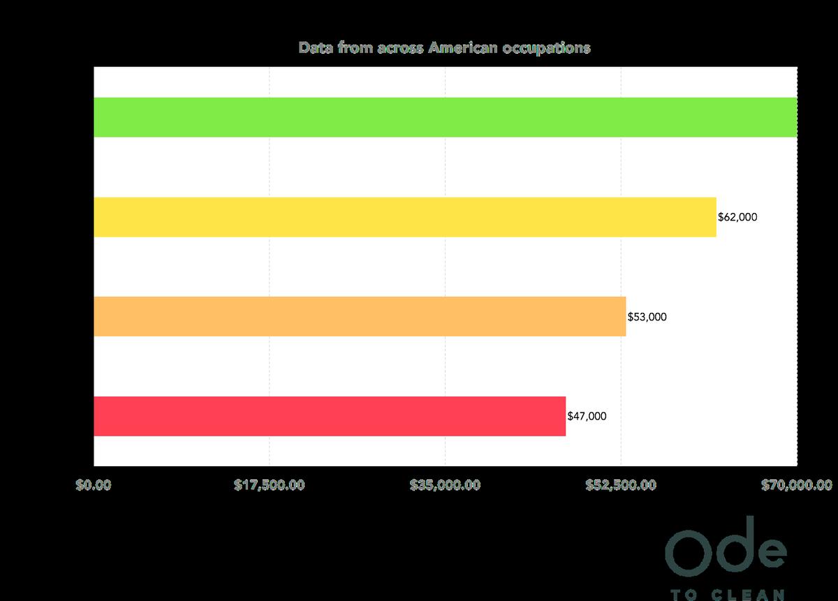 Average pornstar salary — pic 7