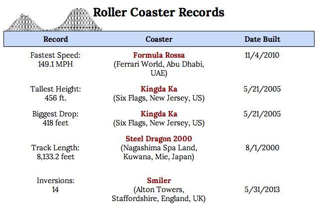 Beautiful Roller Coaster Designer Cover Letter Photos - Printable ...