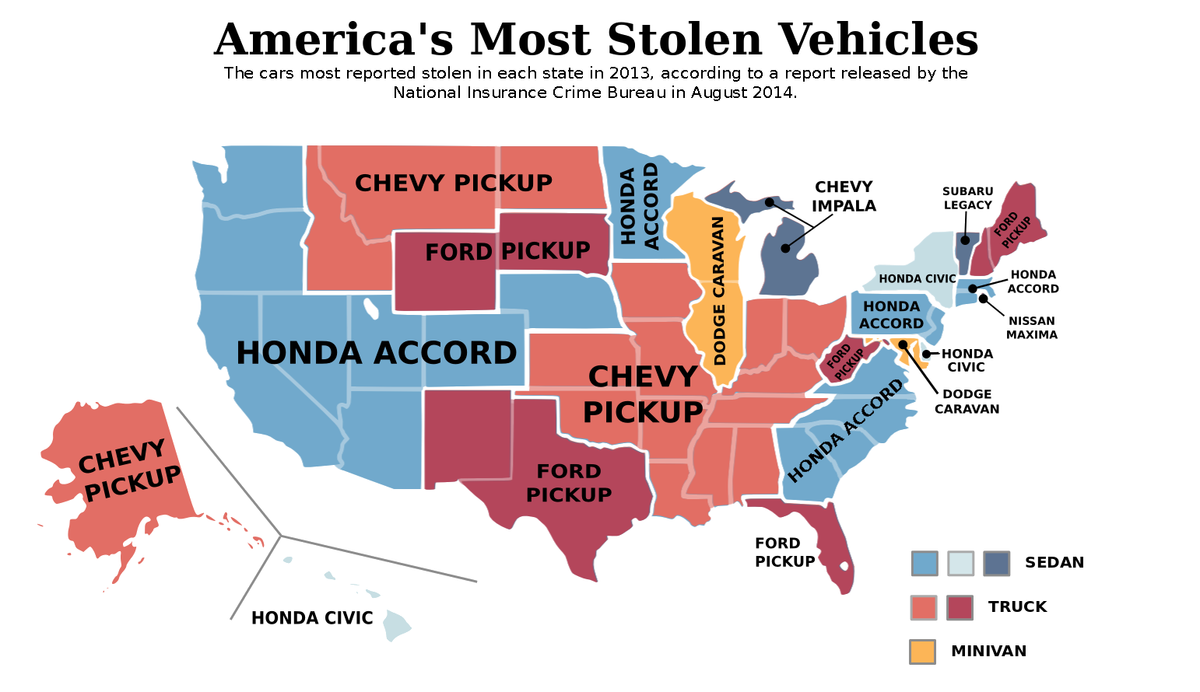 Most Stolen Cars  In United States